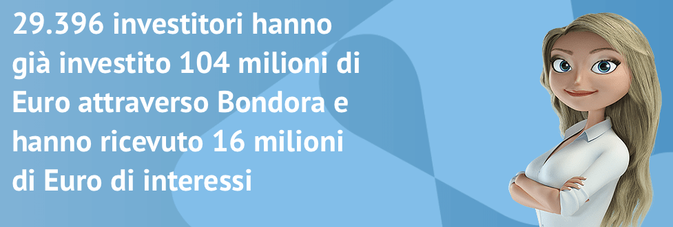 Homepage Bondora p2p lending Italia Europa