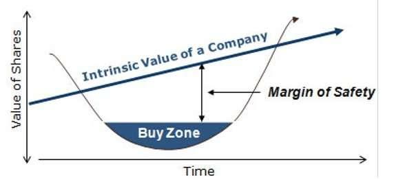 Il timing è (quasi) tutto nel trading