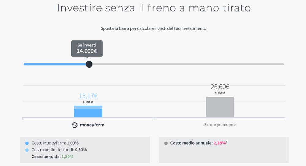 Moneyfarm roboadvisor italiano