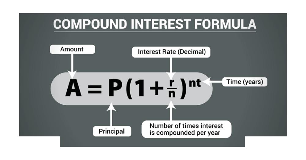 La formula dell
