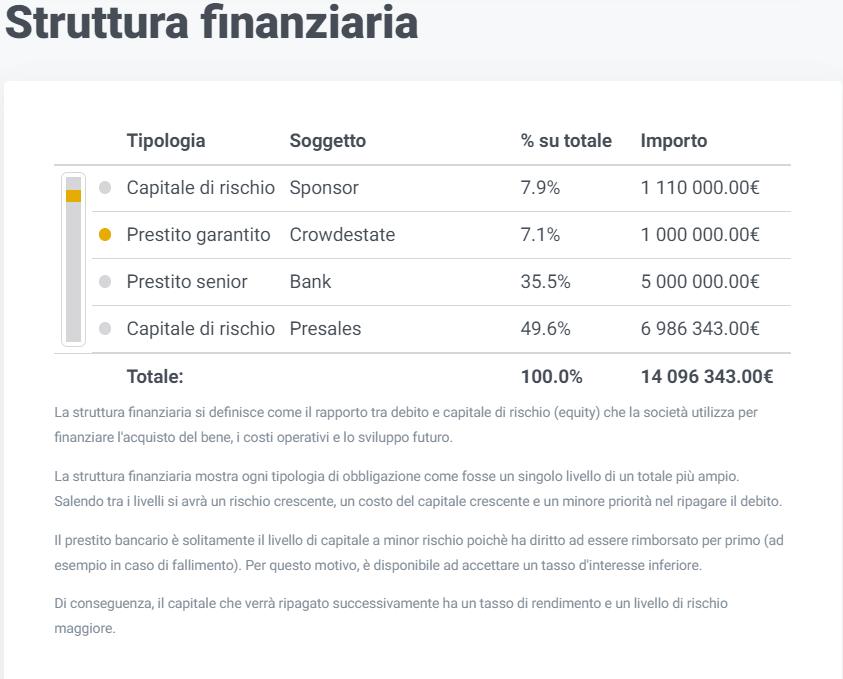 struttura-finanziaria-crowdestate