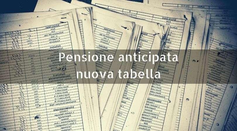 pensione anticipata nuova tabella