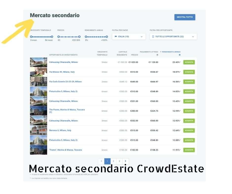 Mercato secondario CrowdEstate