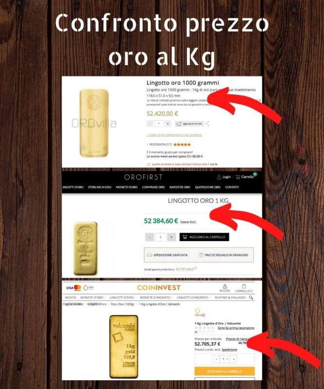 oro al miglior prezzo al kg