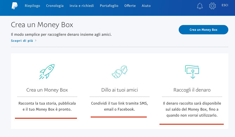 come fare un money box
