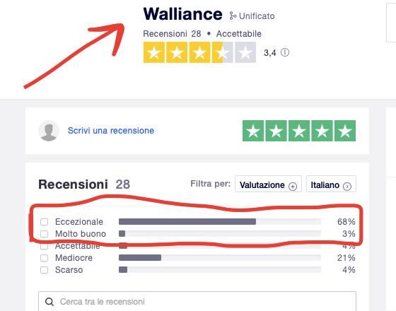 opinioni Walliance
