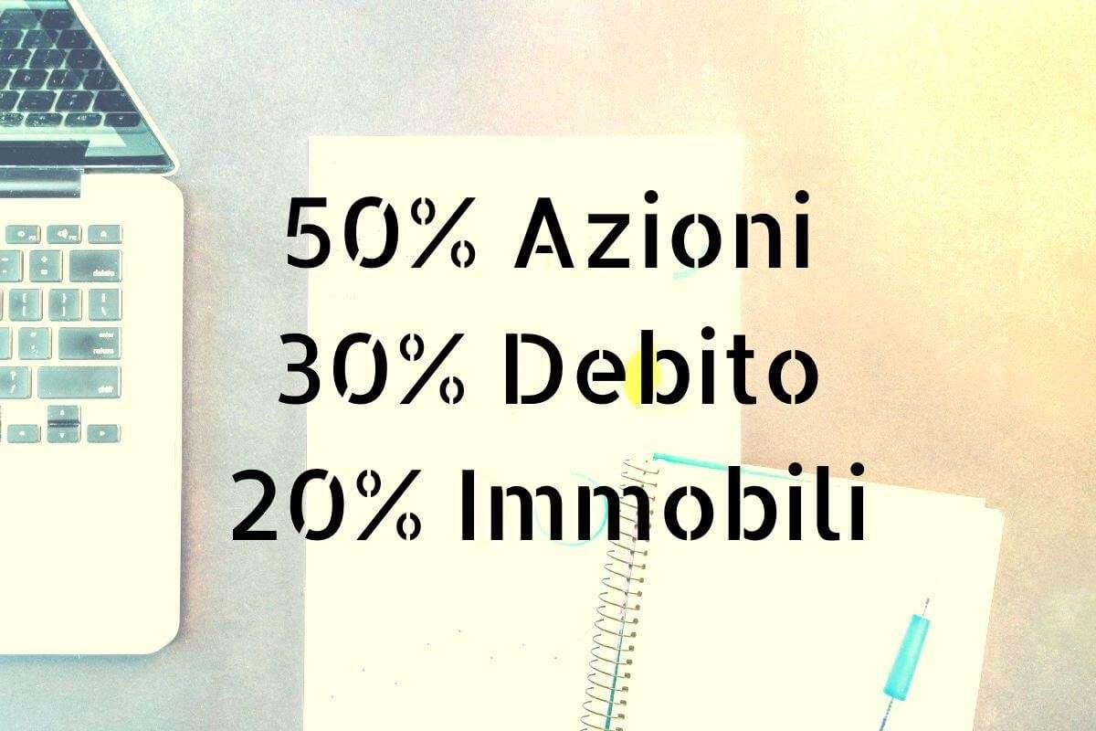asset allocation per 10000 euro